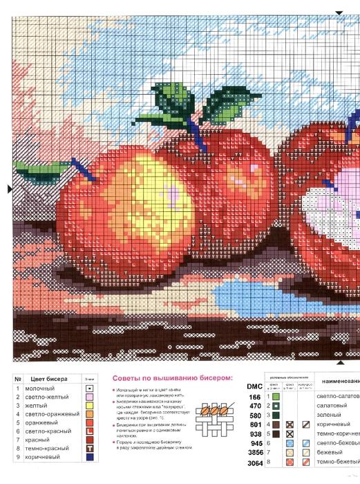 2. 1. схема - Яблоки (нитки+бисер) .