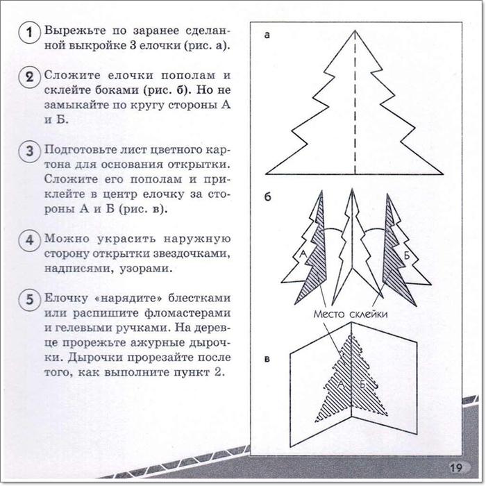 Рисунки Открытка елка иИз отходов своими руками