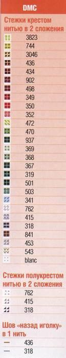 3c (129x700, 15Kb)