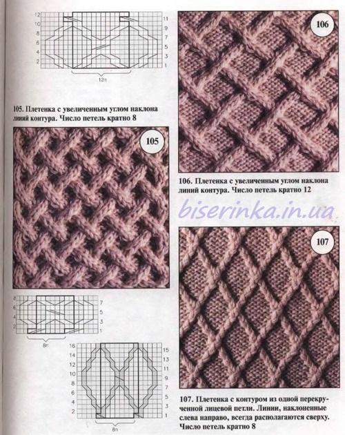 Вязание спицами узор плетенка.