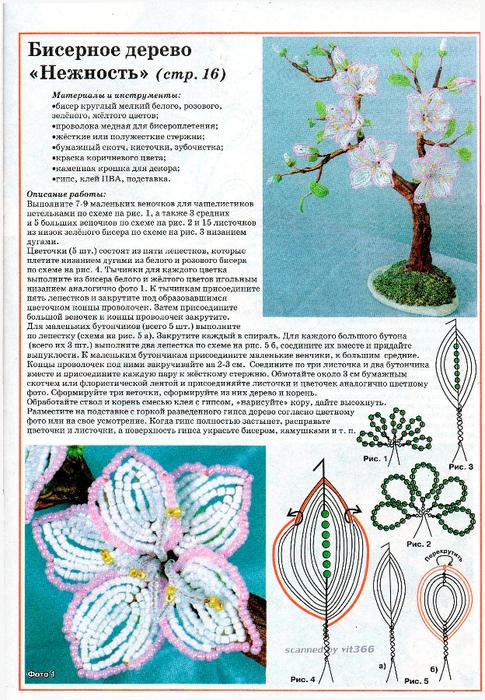 Дерево из бисера как делать схема для начинающих