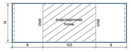 1298979430_oblozhka-dlya-pasporta1 (450x180, 39Kb)