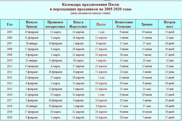 Праздники в Чечне 2018: даты празднования и традиции