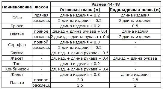 44-48 (544x297, 118Kb)