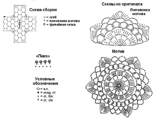 Koftochka-tsveta-kapuchino.-Shema-vyazaniya-kryuchkom (700x502, 86Kb)