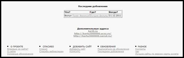 4404913_karta3 (585x187, 11Kb)