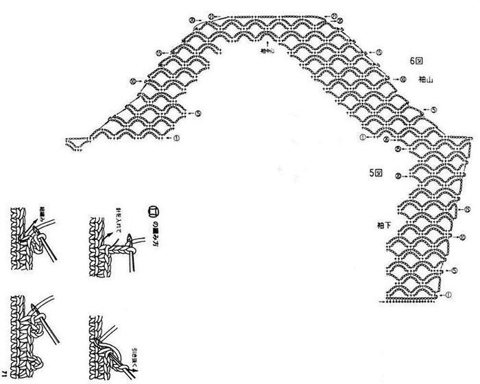 Вязание от оскара де ла рента схемы 66
