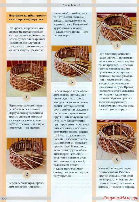 УЗОРЫ ТВОРЧЕСТВА : Любителям плетения из лозы