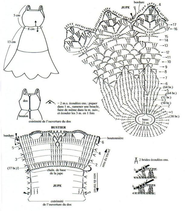 Вязания одежды крючком