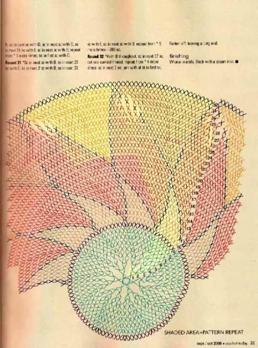 欣赏:提花编织挂毯 - maomao - 我随心动