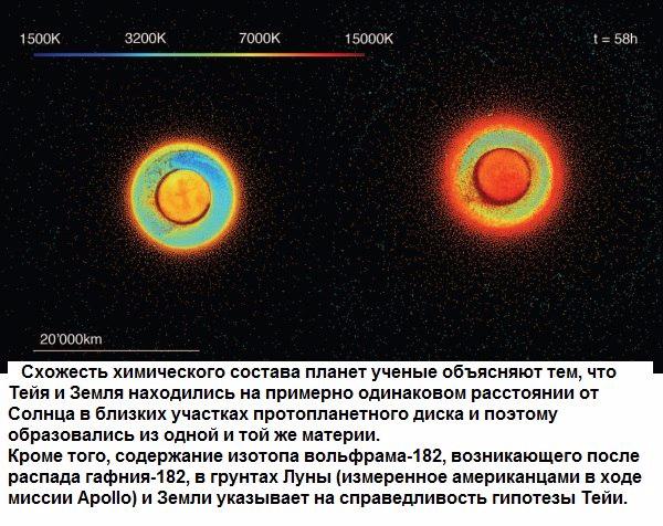 Возникновения Луны3 (600x476, 315Kb)