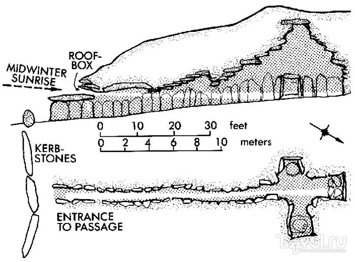 newgrange-wintersolstice (700x517, 174Kb)