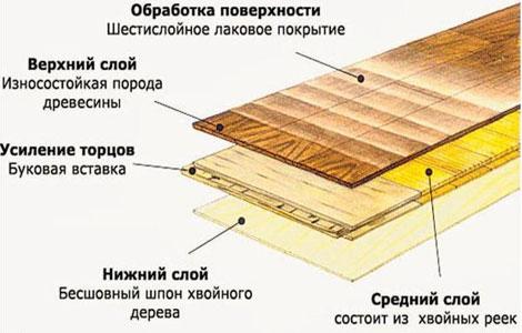 доска схема (470x300, 99Kb)