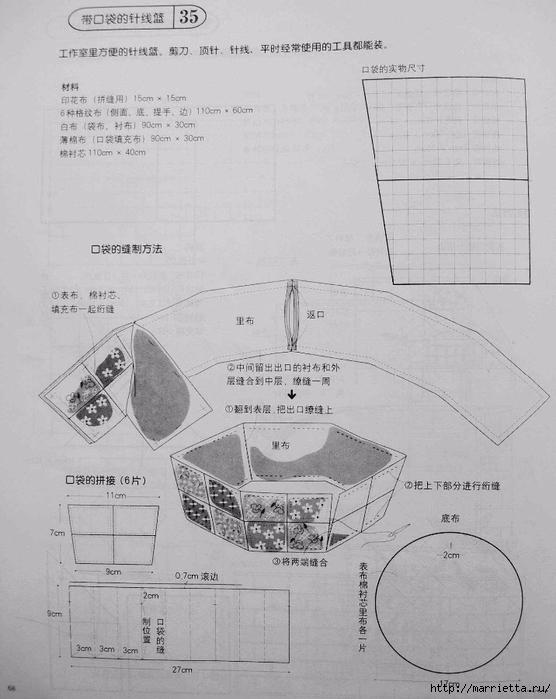 Текстильная корзинка - органайзер для рукоделия (9) (556x700, 224Kb)