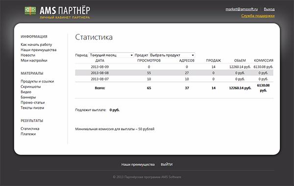 заработок на продаже лицензированных программ 3 (600x381, 135Kb)