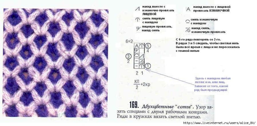 Узоры спицами двумя цветами с описанием и схемами