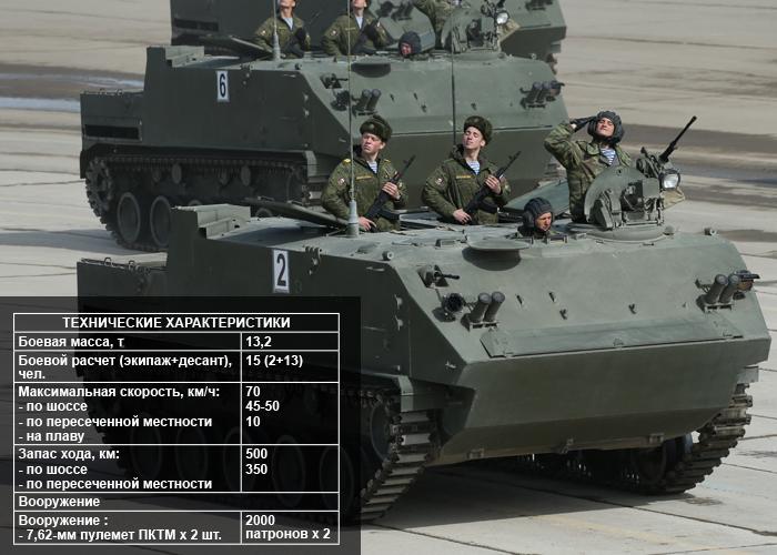 Новые образцы военной техники покажут на Параде Победы. - tatasoz