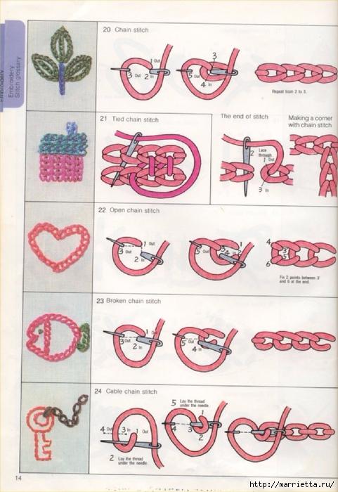 Виды швов ручной вышивки (6) (481x700, 256Kb)