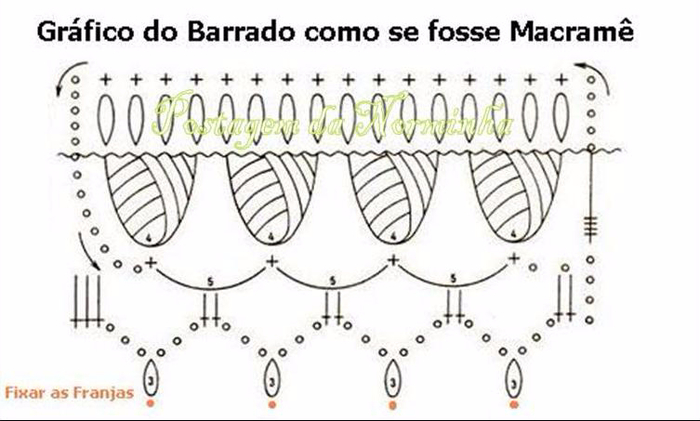 BarradoMacramGfco (700x421, 200Kb)