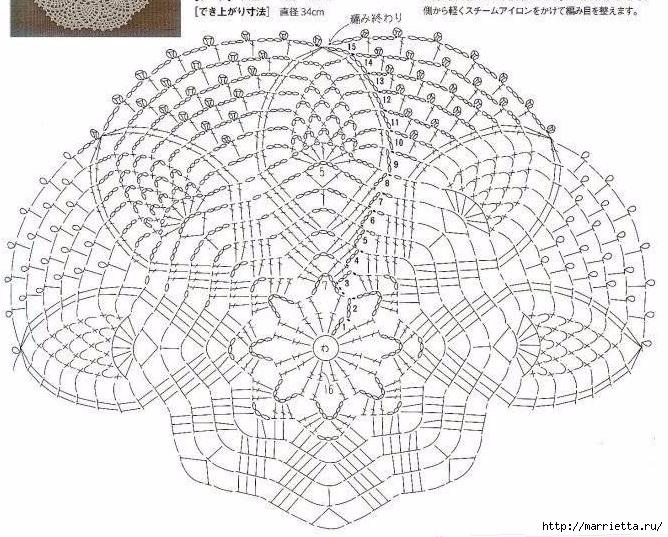 Круглая салфетка крючком. Схема (3) (668x537, 308Kb)