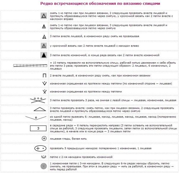 Условные обозначения вязания на спицах и как их вязать 95