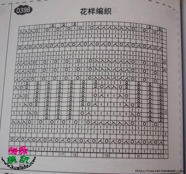 Кофточка спицами с ажурной обвязкой (3) (638x594, 212Kb)