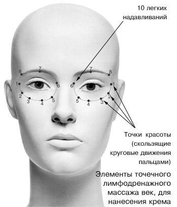 5283370_zdorove_v_kartinkah__tochki_krasoti (350x409, 23Kb)