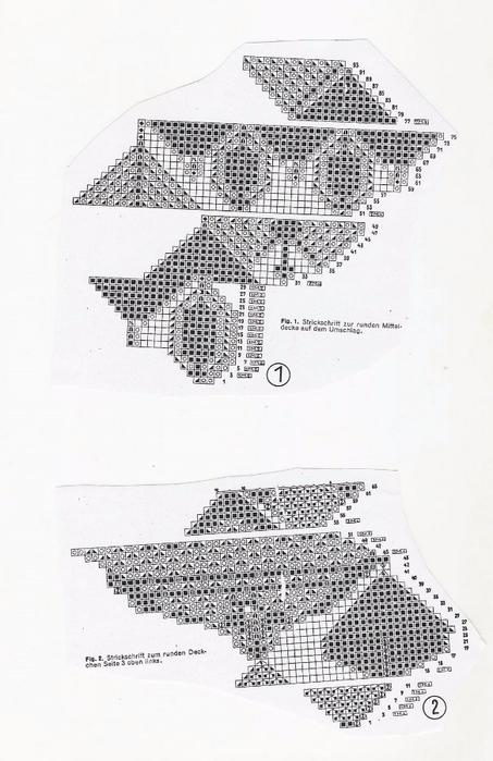 chart 1&2 (453x700, 243Kb)