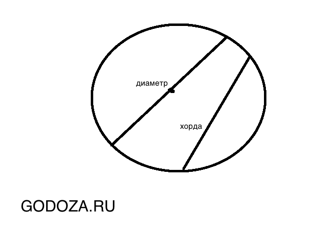 хОРДА3 (640x480, 13Kb)