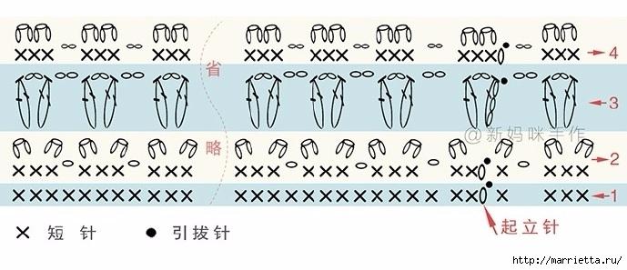 Теплое платьице крючком для девочки (10) (689x297, 146Kb)
