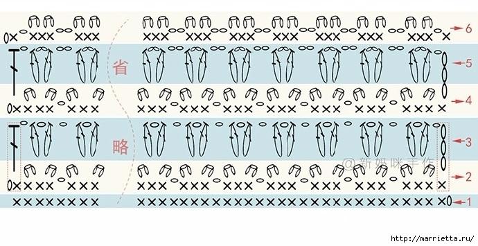 Теплое платьице крючком для девочки (11) (690x355, 202Kb)