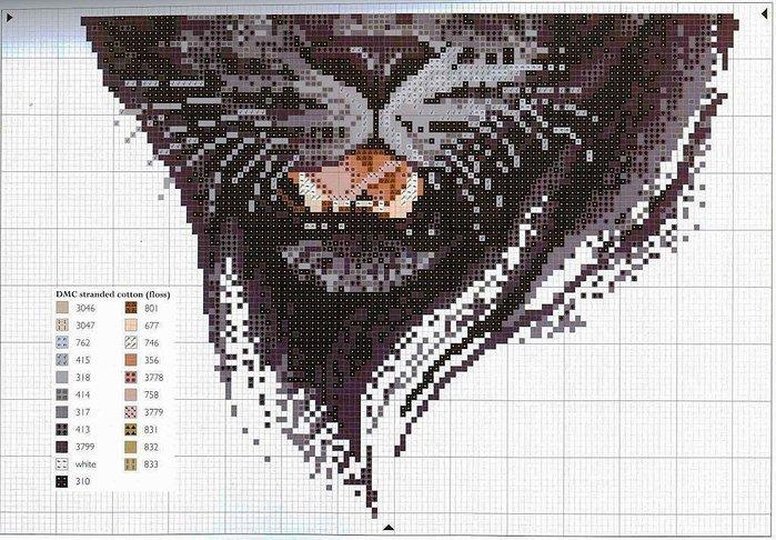 Чёрная пантера схемы для вышивки