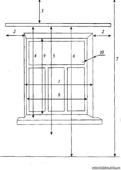 замеры окна (464x652, 33Kb)