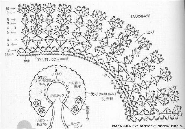 Patrones canesu redondo crochet - Imagui