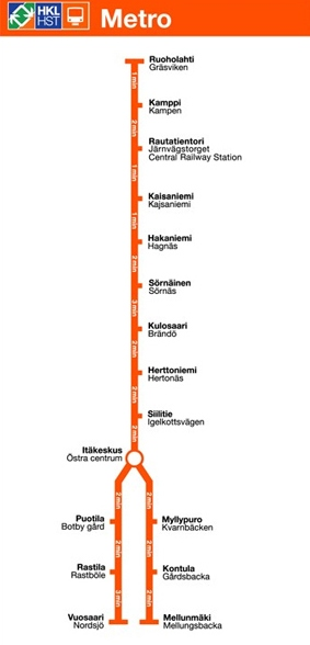5-helsinki-metro-map (283x588, 40Kb)