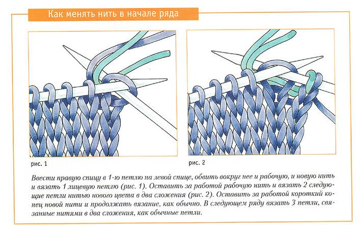 Как добавлять нитку в вязании спицами