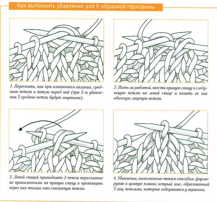 Как вязать резинку спицами онлайн