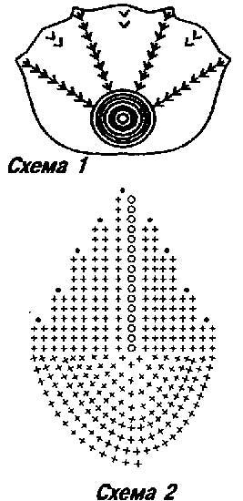 Схема вязания крючком лепестков 79