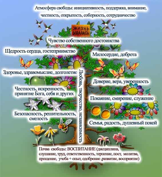 3241851_tree_svobodi_1_ (567x619, 44Kb)