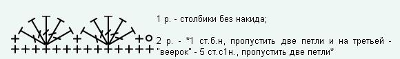 узор веерочки крючком (580x86, 14Kb)