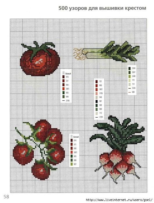 Вышивка. Овощи