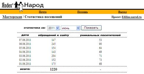stat2011 (486x251, 49Kb)