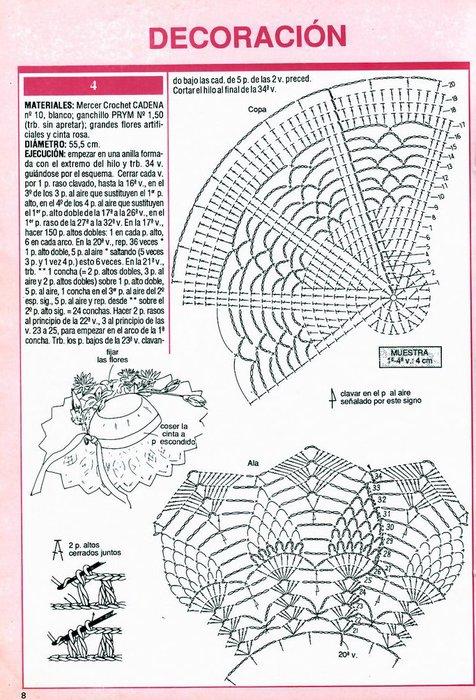 Вязание крючком декоративное шляпы схемы на русском 32