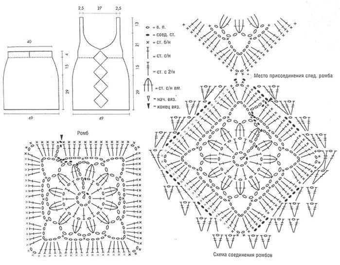 Часть 99. обозначение японских схем. как сделать край нерегулярной сетки.  Часть 100. туника.