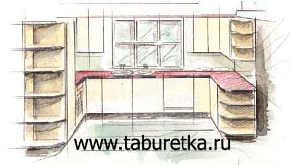 Типы планировки кухни.