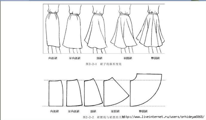 Шифоновая юбка шить