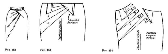 Сшить прямую юбку без выкройки