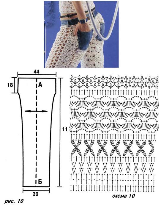 Штаны крючком для девочки со схемами