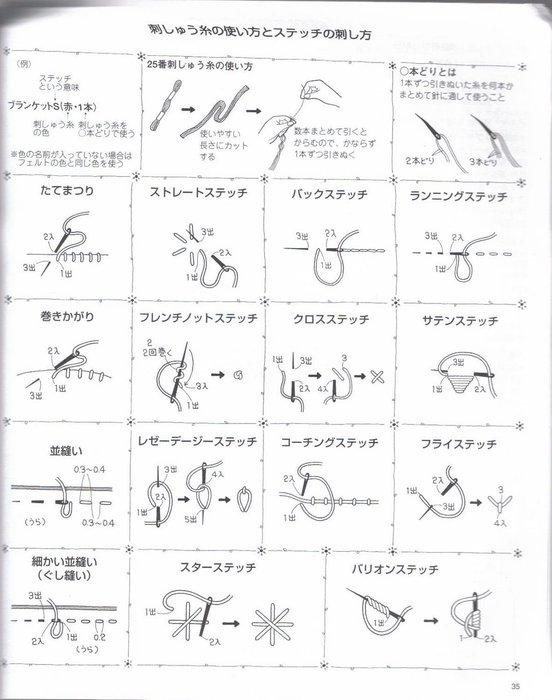 037_ 松 田惠子 的 不 织布 益智 玩具 作品 集 035 (552x700, 67Kb)