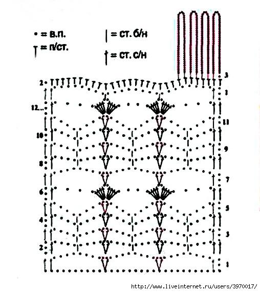 узоры для палантина крючком - Всемирная схемотехника.